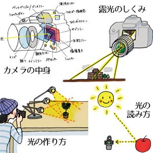 すずちゃんの理解して学ぶカメラとレンズ 上達やくそくBOOK インプレス