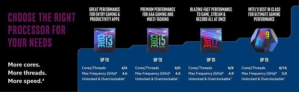 9th Gen Intel Core i5-9600K desktop processor