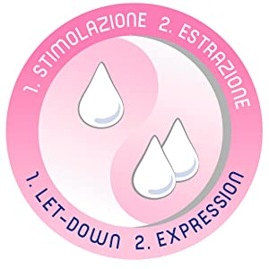 chicco-naturally-me-tiralatte-elettrico-10-livell