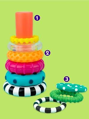 Sassy Stacks of Circles Ring Stacker