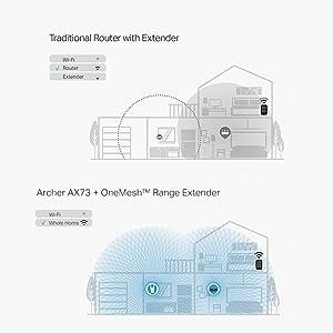 Archer AX73