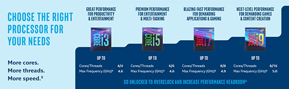 9th Gen Intel Core i5-9400F desktop processor
