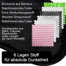 AMZ-APlus-Features-Stofflagen-BB