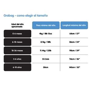 Tommee Tippee GRO Saco de dormir Grobag, 0-6 m, 1.0 TOG, Diamantes de azabache