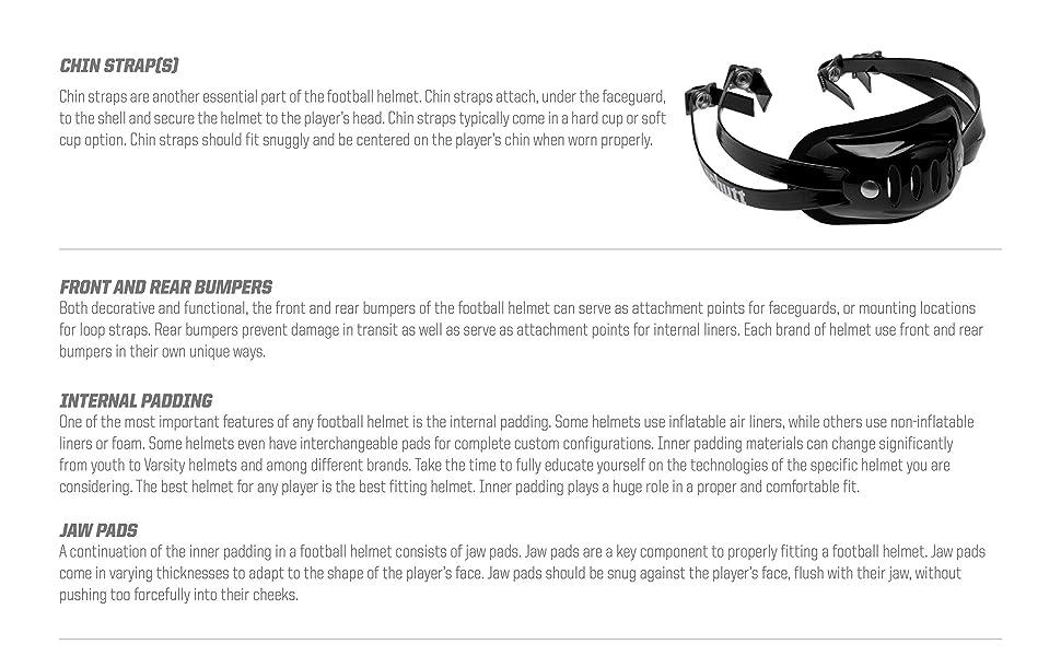 helmet guide 3