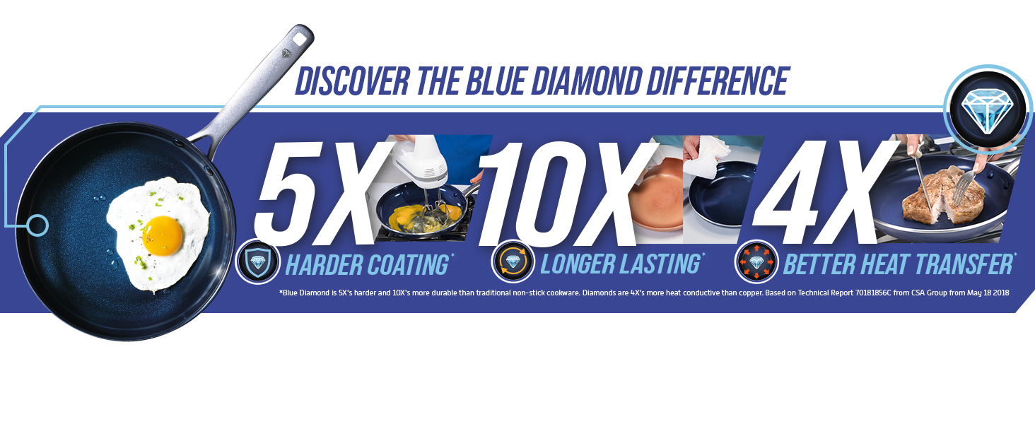 Blue Diamond, ceramic nonstick, diamond-infused, stronger, fast heating, easy to clean, extra tough