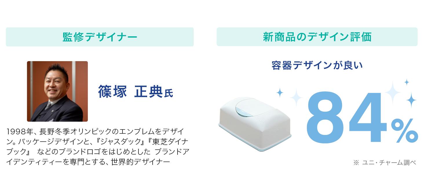 新商品のデザイン評価 容器デザインが良い84% ※ユニ・チャーム調べ 監修デザイナー 篠塚 正典氏