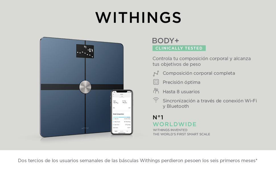 Withings Body+ - Báscula wifi de composición corporal: Amazon.es ...