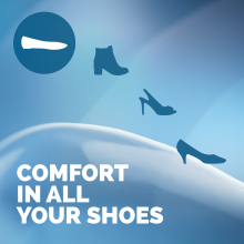 Gel insoles;insole;insoles;shoe insoles;foot comfort;feet;shoes;women;insole;flat shoe;flats;flat