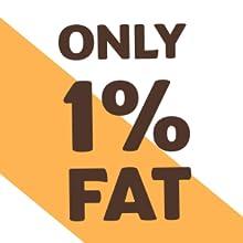 lowfat, cholesterol free