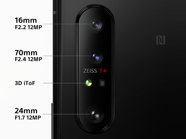 3 focal lengths