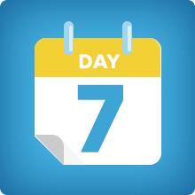 AZO Feminine Balance works in 7 days