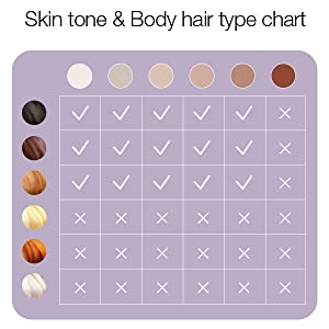 hair color skin chart