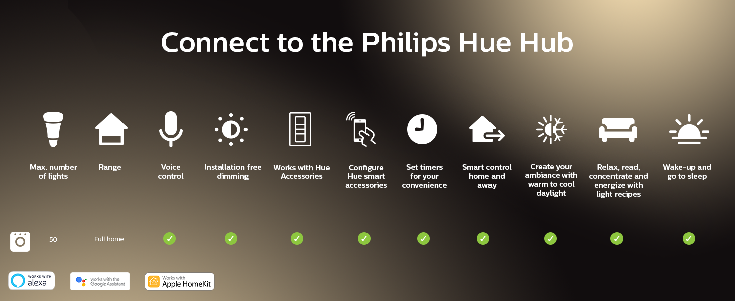 Philips;Hue;Candle;E12;LED;smart lighting;smart home;app controlled;white ambiance;lamps