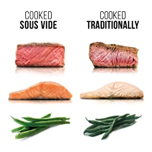 Image result for sousvide