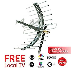 GE Outdoor Attic Mount TV Antenna