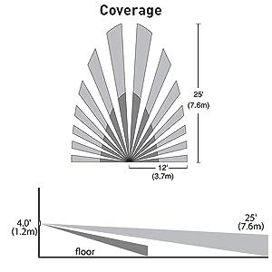 Legrand - P & Seymour radiant RRW600UTCCCV4 Single Pole/3-Way Occupancy on