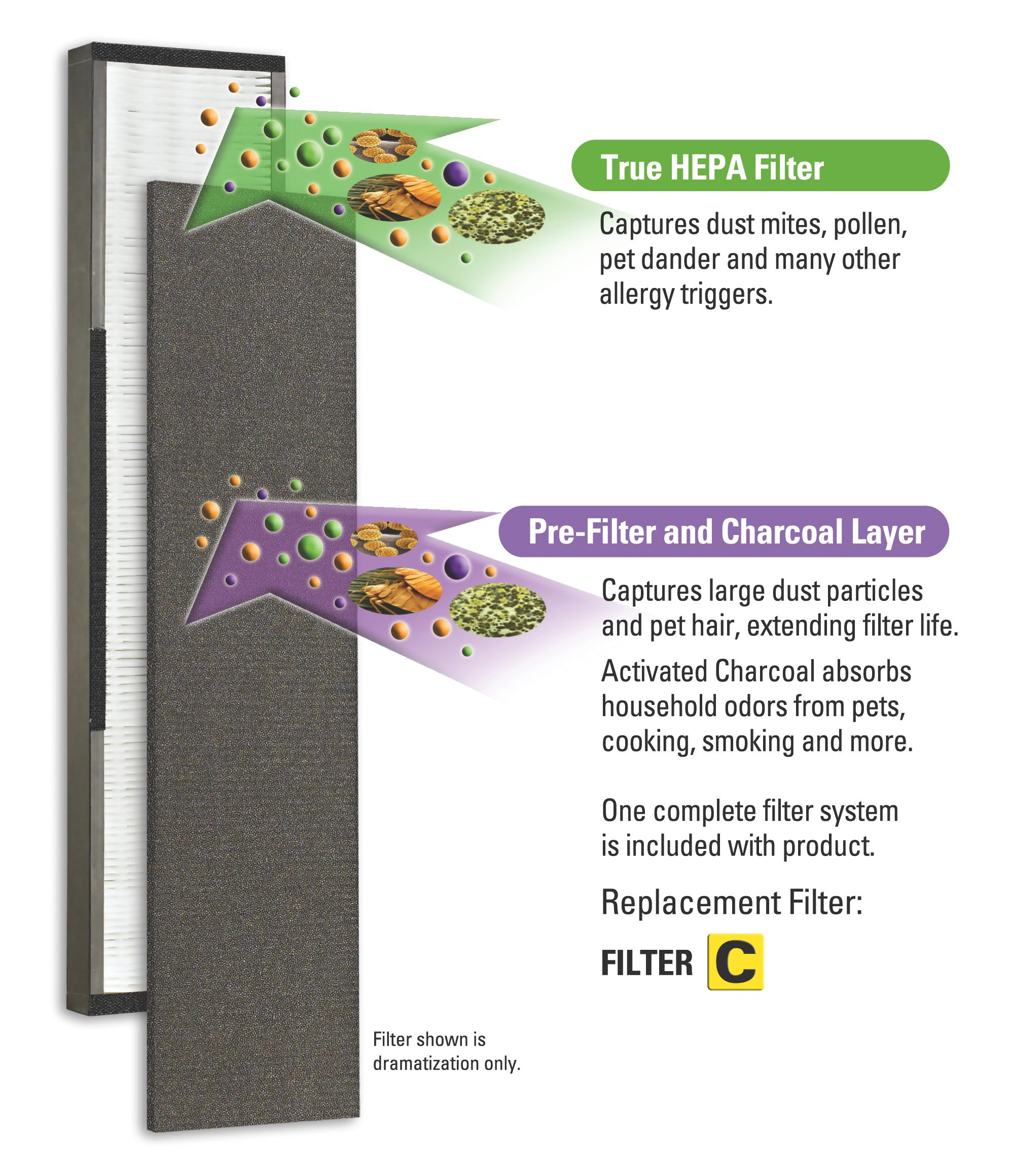 Best air filter for allergies and pet dander - View Larger