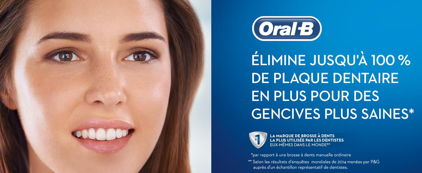 La marque de brosse à dents la plus utilisée par les dentistes eux-mêmes dans le monde