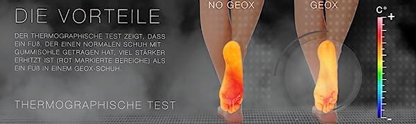 Membrana GEOX