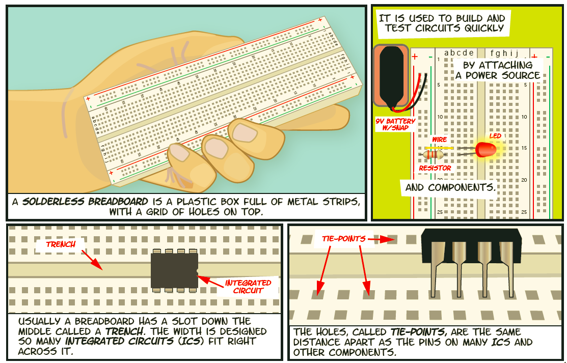 How To Use A Breadboard Make Handbook Sean Michael Ragan Jody 555 Timer Buildcircuit View Larger