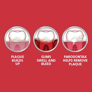 parodontax toothpaste bleeding gums gingivitis healthy gums
