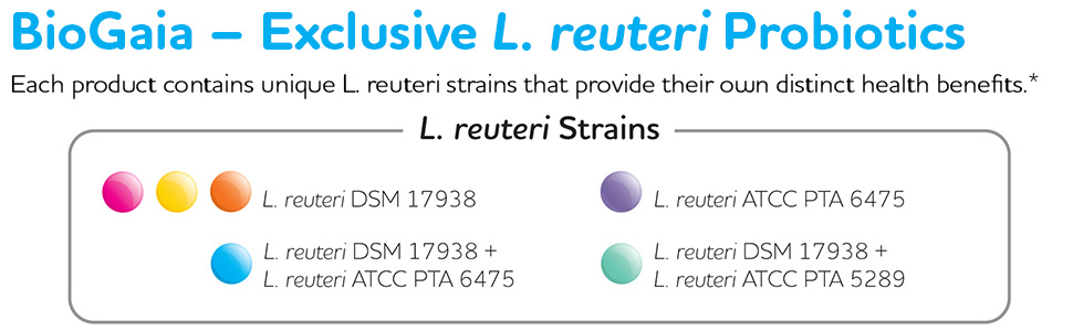 BioGaia: exclusive L . reuteri Probiotics. Each product provides their own distinct health benefits.