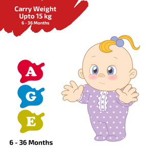 Age & Carry Weight: