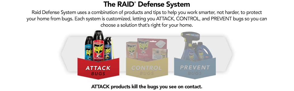 Use as part of your Raid defense System
