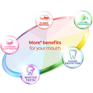 More benefits for your mouth plaque removal freshness enamel protection gum health whiter teeth