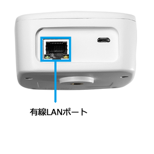 有線LAN対応
