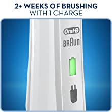 Lithium-Ion battery for the SMART 4 4000 Oral-B electric toothbrush