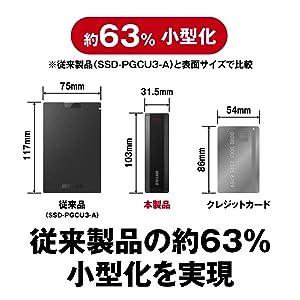 従来製品の約63%小型化を実現