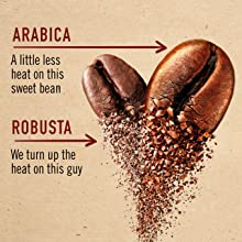 Nescafe blend 43 instant coffee 1.1kg
