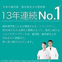 13年連続No.1※
