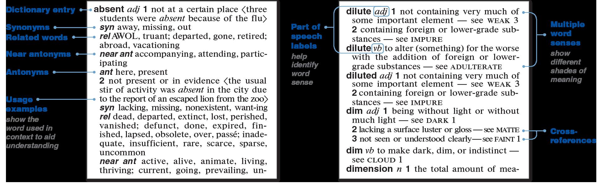 93c39dee1 The Merriam-Webster Thesaurus  Merriam-Webster  9780877798507 ...