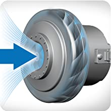 Inducer Motor - 20% More Air Flow*