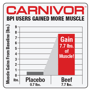 Beef Protein Isolate Builds Muscle Sugar, Easy Digest From Lactose Fat BCAA Hydrolyzed