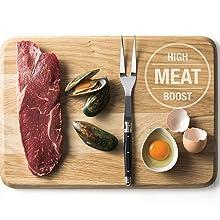 肉 原材料 ドッグフード