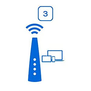 Step 3 - Linksys AC1900 Wi-FI Cable Modem Router (CG7500)
