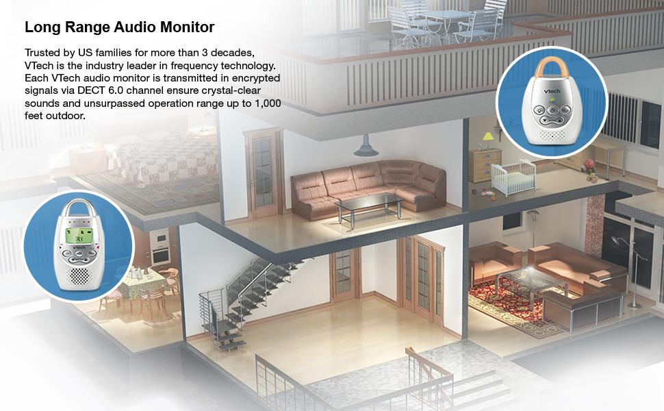 long range monitor