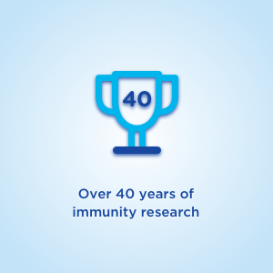 Over 40 years of immunity research