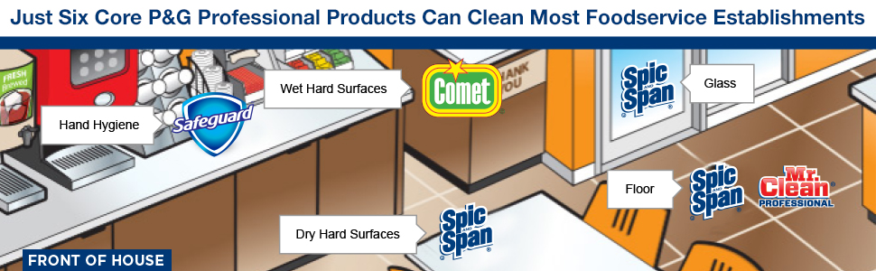 Safeguard, Comet, Spic & Span, Mr. Clean Professional