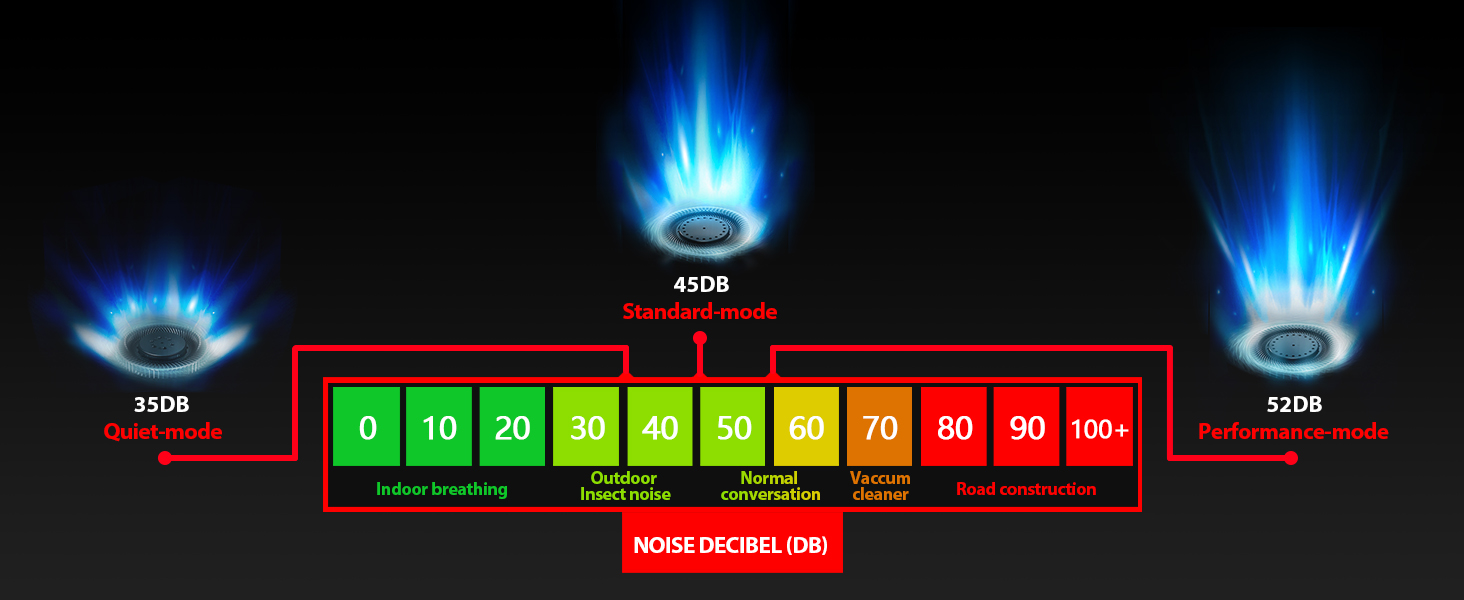 12v Anti-Dust Cooling