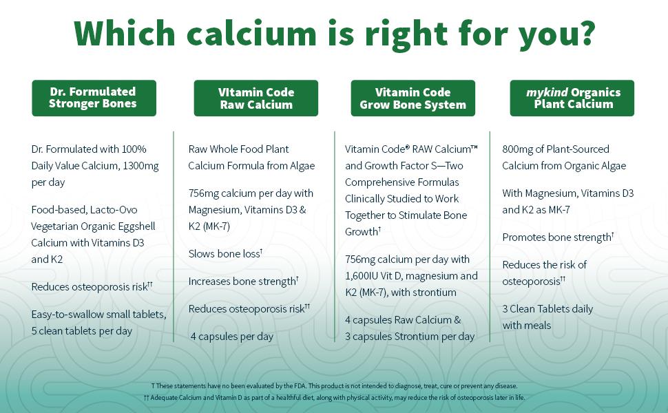 dr. formulated stronger bones, vitamin code calcium, grow bone, mykind plant calcium