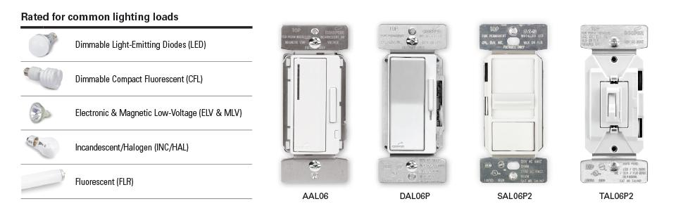 COOPER DAL06P DIMMER ALL-LOAD DEVINE DECORATOR Light Almond White Ivory Covers