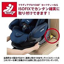ISOFIX ISO アイソ アイソフィックス 車種適合 フラディア 360 新生児 回転 安全