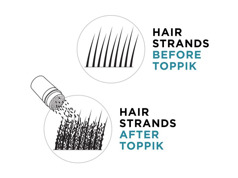The Best Hair Building Fibers 1