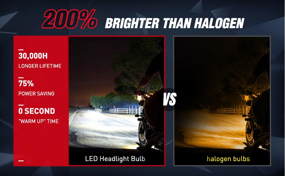 H4 LED Motorcycle Headlight Bulb Hi/Lo Beam 9003 HB2 HS1 Light Conversion Kit Motorbike