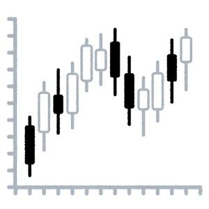FX チャート プライスアクション